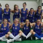 Kosárlabda: egy győzelem és egy vereség mindkét korcsoportban
